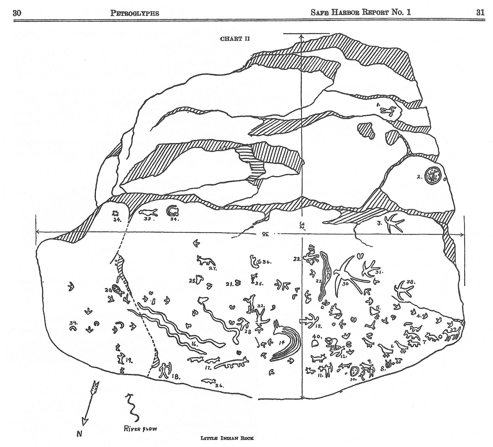 Phmc Pennsylvania Archaeology: Paddling Back In Time